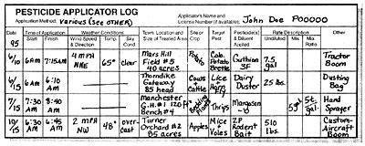 Pesticide Applicator log